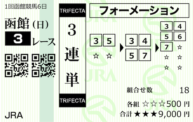 EDGE有料情報函館3R購入馬券