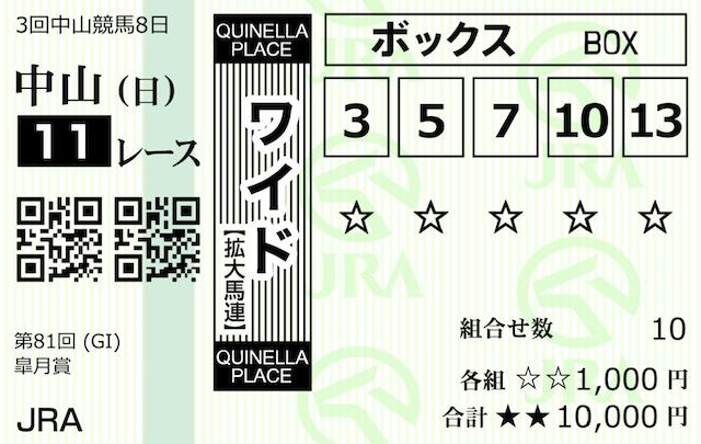 皐月賞購入馬券