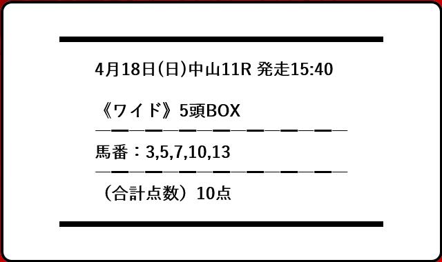 穴党ピカイチ無料情報2021年4月18日