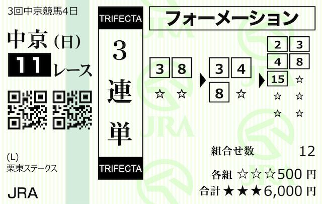 騏驎有料情報中京11R購入馬券