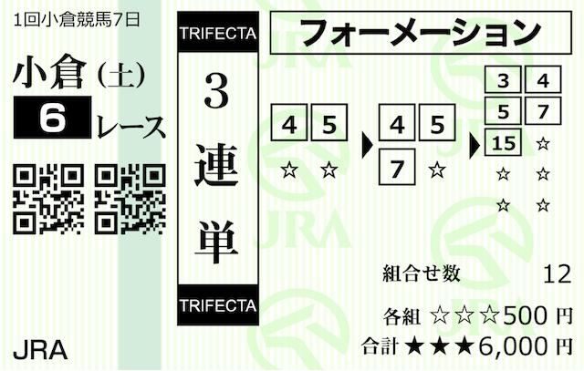 高配当XXX2月6日小倉6R購入馬券