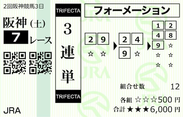 MUTEKI4月3日厳選リーク独占契約情報2レース目購入馬券