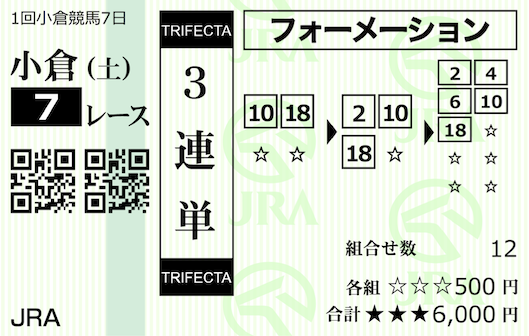 高配当XXX2月6日小倉7R購入馬券