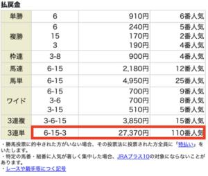 P4有料情報1レース目結果