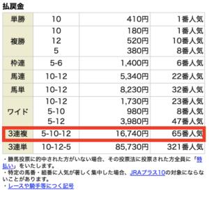 エクストラ5月15日東京11R無料情報結果