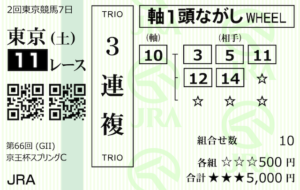 エクストラ無料情報5月15日購入馬券