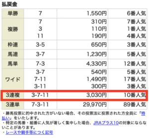 グロリア5月8日新潟12R結果