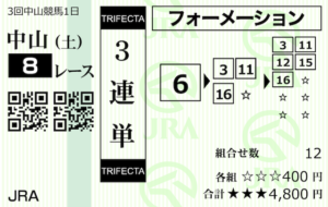 ホライズン3月27日有料情報中山8R購入馬券