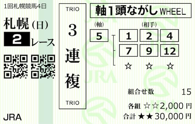 勝つために6月20日無料情報購入馬券
