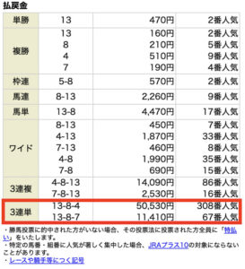 ショウリウマ8月22日新潟3R有料情報レース結果