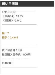 ユニコーン4月18日無料情報中山8R