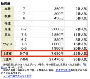 ユニコーン無料情報4月18日中山8Rレース結果