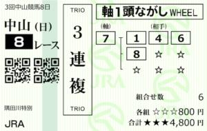 ユニコーン4月18日無料情報中山8R購入馬券