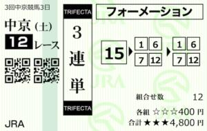 ユニコーン有料情報5月15日中京12R購入馬券