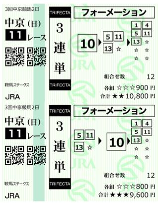 カチウマ無料情報5月9日購入馬券