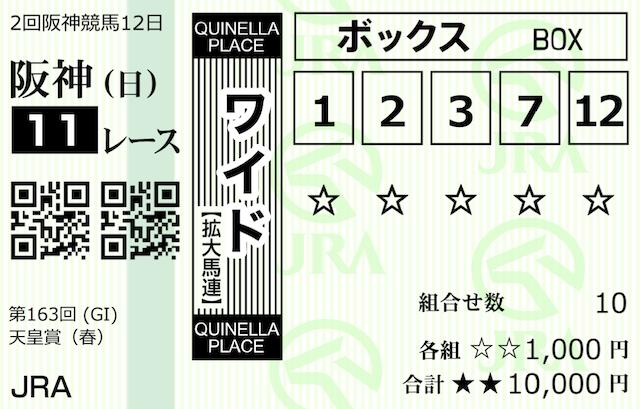 うまライブ無料情報5月2日購入馬券