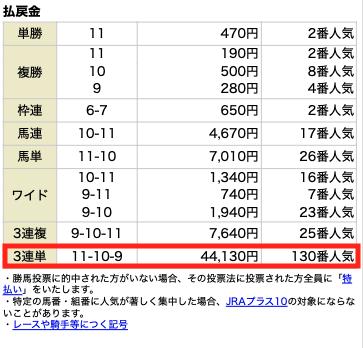 カチウマ有料予想0828結果2レース目