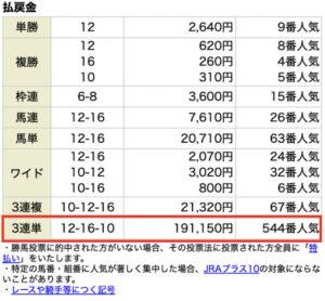 レガシー8月21日有料情報レース結果