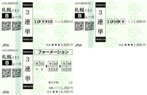 ホースクエスト8月22日有料情報札幌8R購入馬券