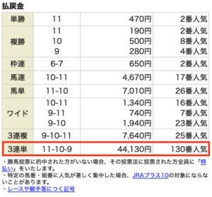 ホースクエスト8月28日有料情報札幌8Rレース結果