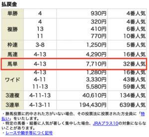 レガシー8月8日無料情報レース結果