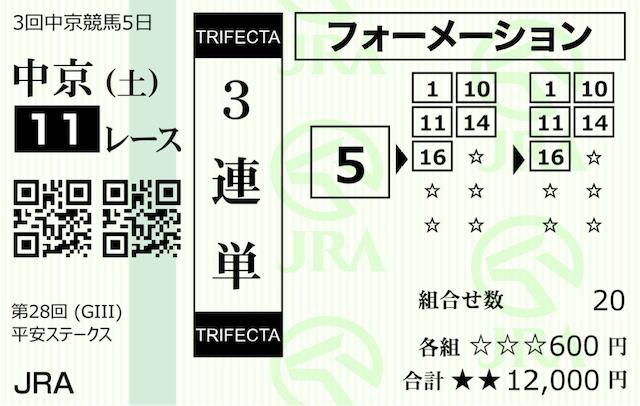 阿九亜屋無料情報5月22日購入馬券