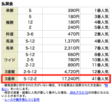 阿九亜屋有料情報8月29日結果