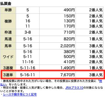 阿九亜屋無料情報5月22日結果