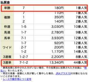 ゴールドラッシュ6月27日無料情報レース結果