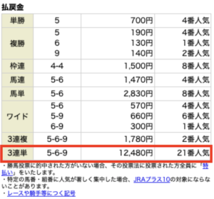 ゴールドラッシュ8月29日有料情報レース結果