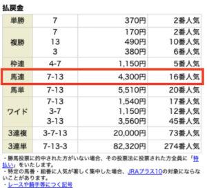 イマカチ4月18日無料情報レース結果