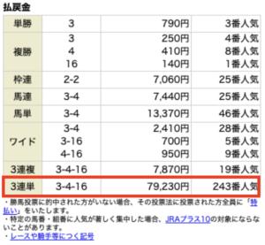 イマカチ8月14日有料情報レース結果