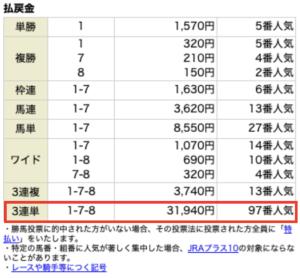 LAP競馬9月5日有料情報レース結果
